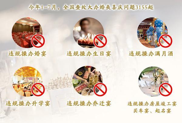 全国查处大办婚丧喜庆问题3155起:违规办了哪些宴?