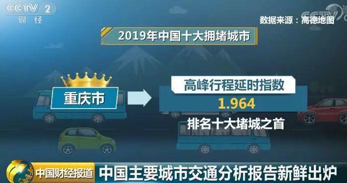 """中国""""堵城""""排行榜来了! 这座城市今年排第一名"""